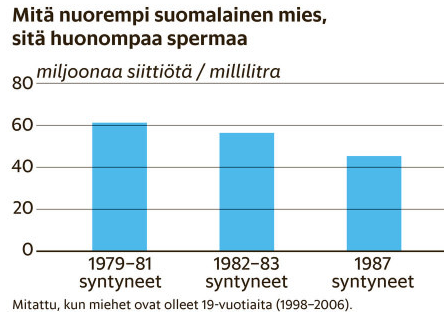 hs.fi.spermakaavio